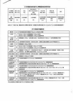 中国語翻訳文(2).jpg